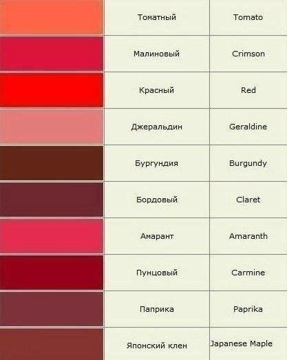 Палитра цветов на русском и английском