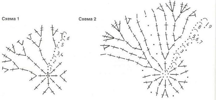 Схема вязания колокольчиков