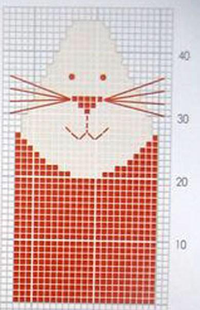 Простой способ вязания мышки или кота спицами