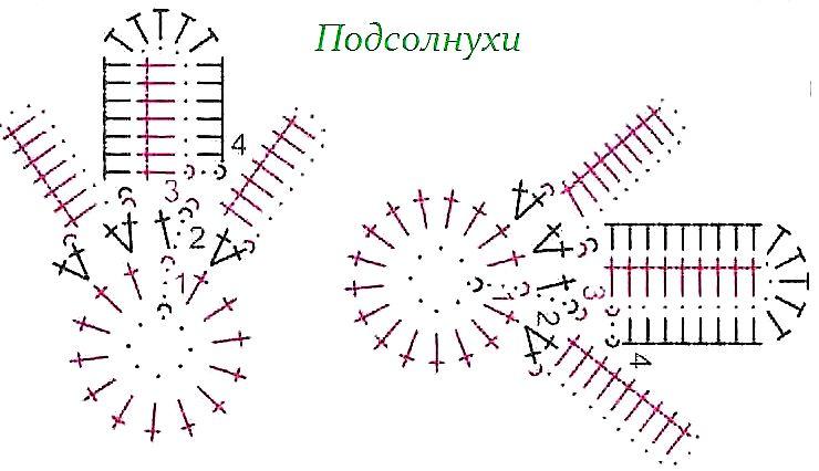 Вязаный цветок подсолнух. Схема
