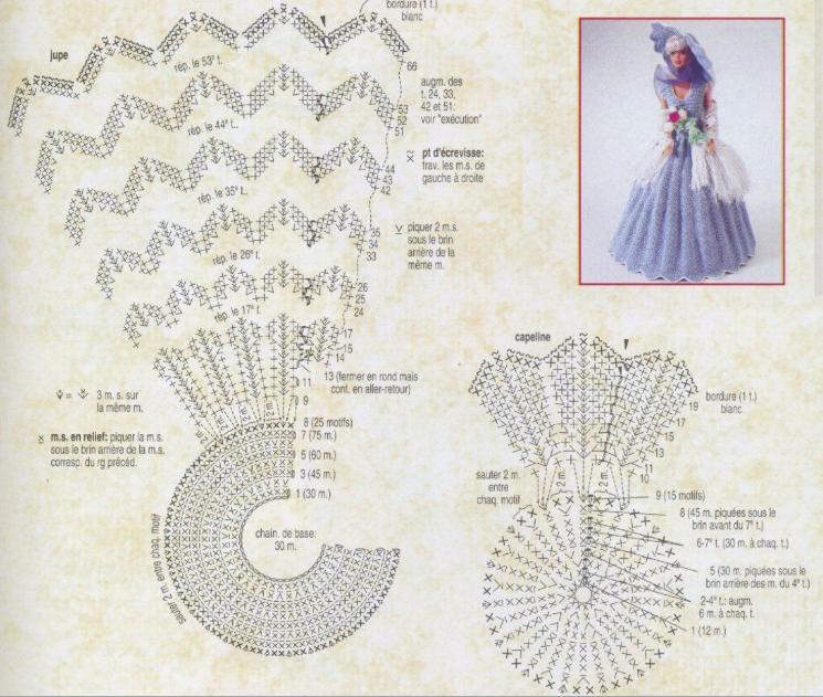 Платье для Барби. Мадам де Ментенон